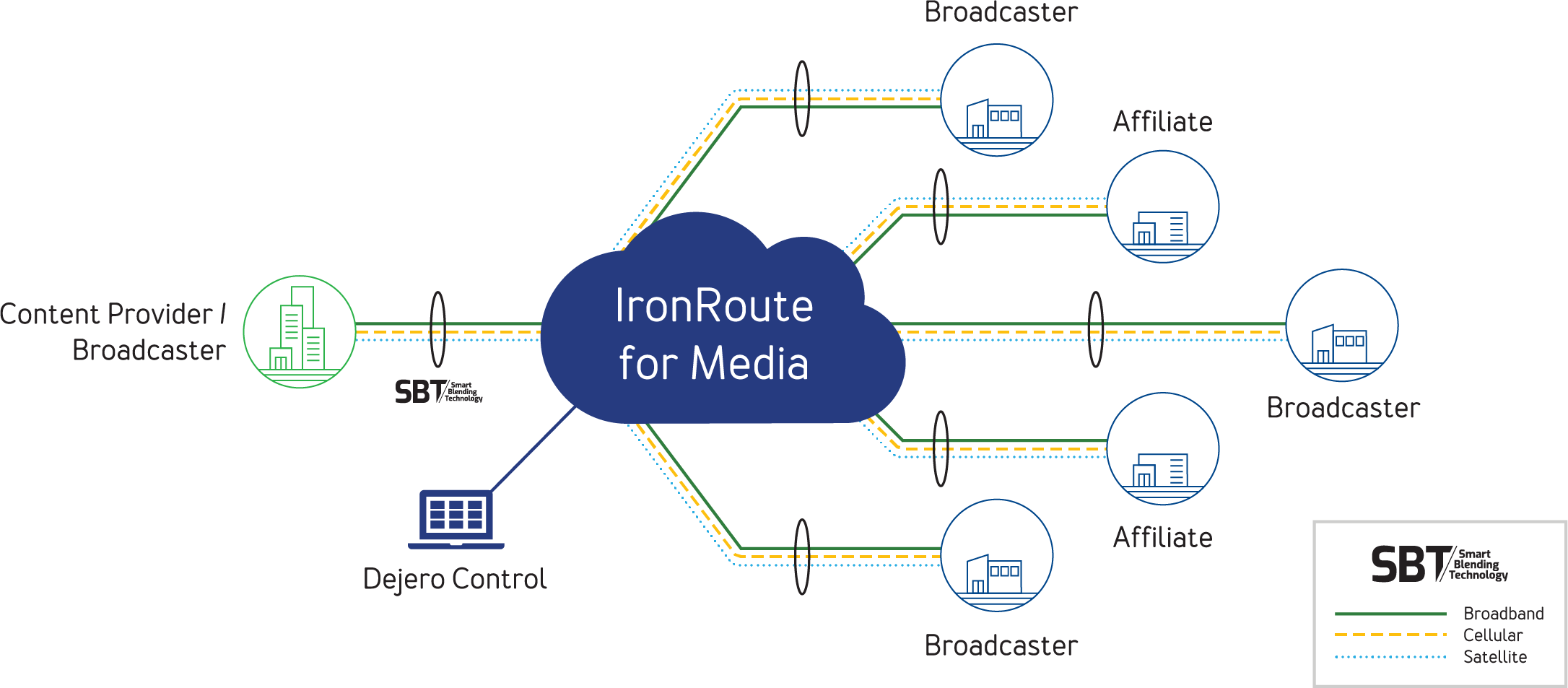 IronRoute-Workflow-1